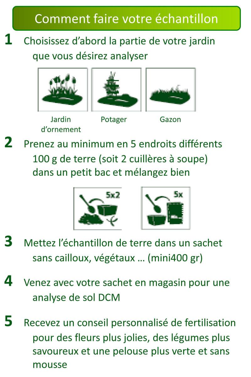 Analyse de terre en Gironde